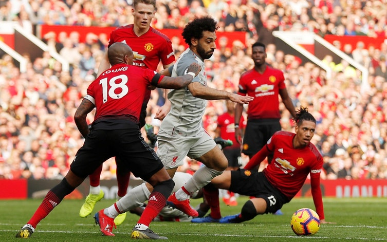 Manchester United Vs Liverpool Preview & Analysis
